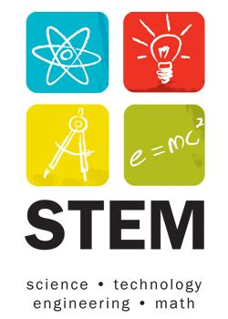 Short essay of science and technology education